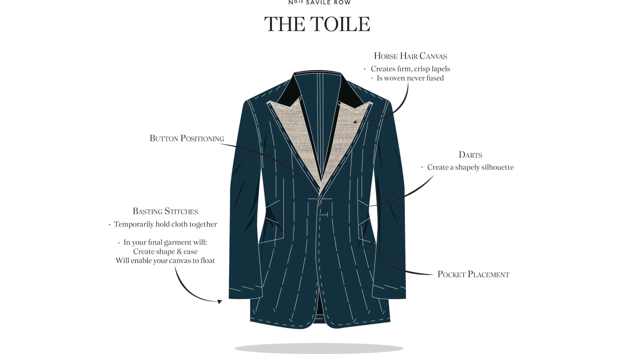 bespoke-toile-savile-row-tailor